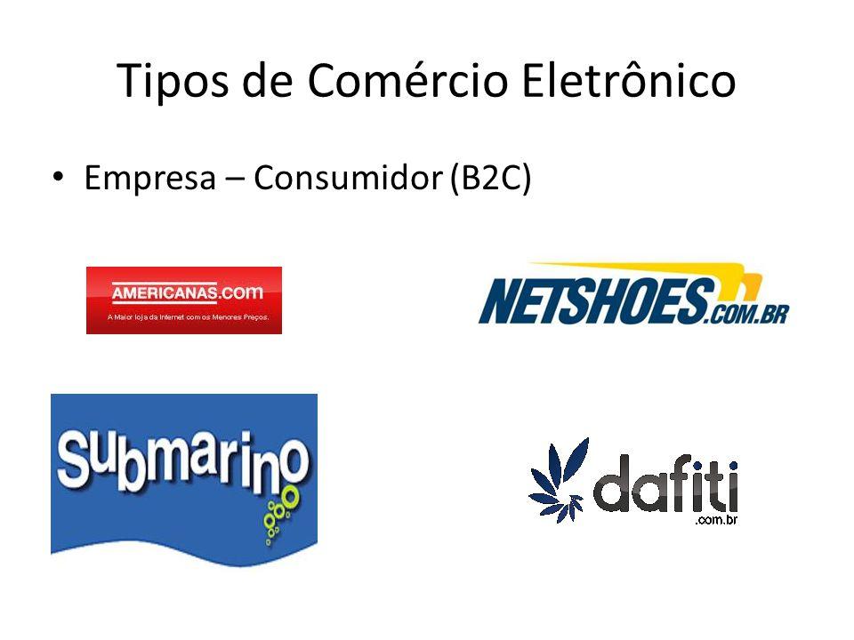 Tipos de Comércio Eletrônico • Empresa – Consumidor (B2C)