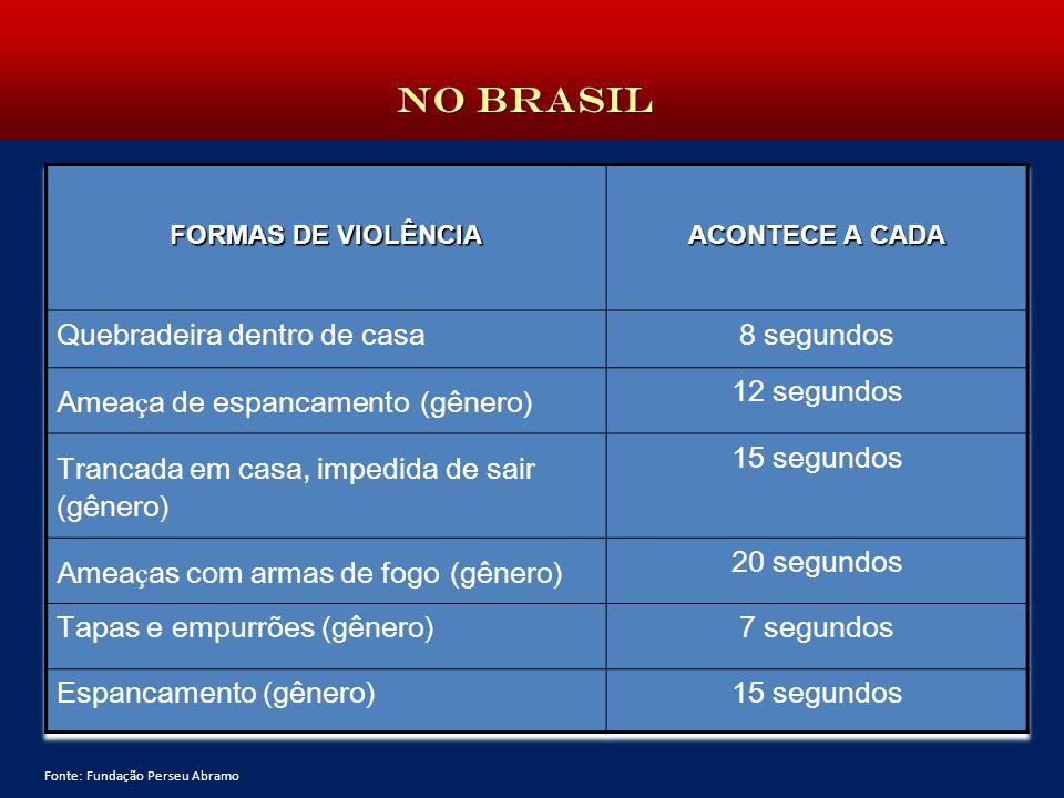 NO BRASIL Fonte: Fundação Perseu Abramo
