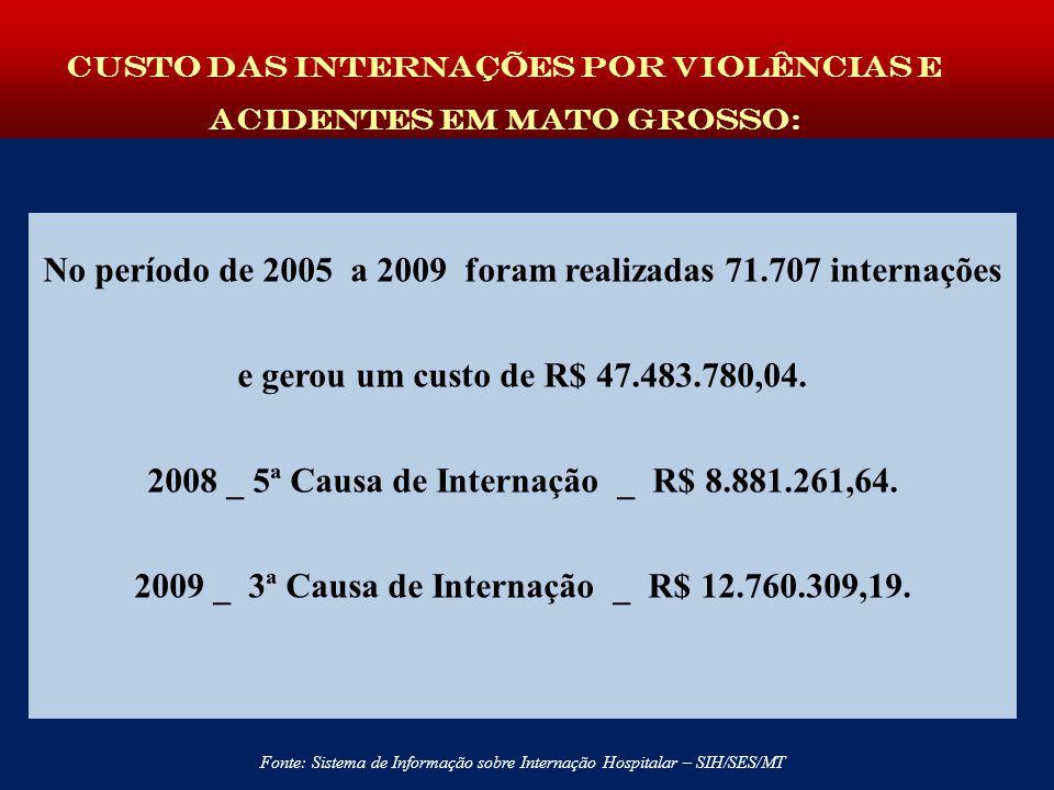 No período de 2005 a 2009 foram realizadas 71.707 internações e gerou um custo de R$ 47.483.780,04.