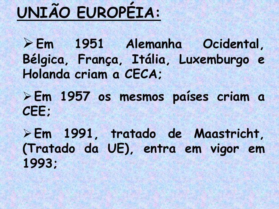 UNIÃO EUROPÉIA:  Em 1951 Alemanha Ocidental, Bélgica, França, Itália, Luxemburgo e Holanda criam a CECA;  Em 1957 os mesmos países criam a CEE;  Em