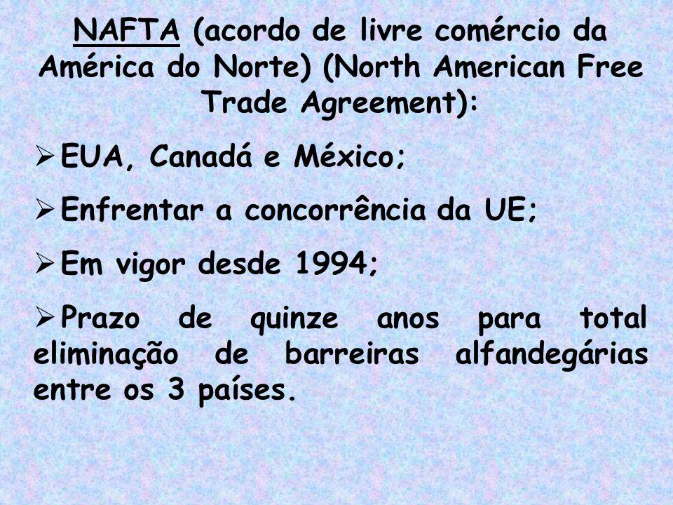 NAFTA (acordo de livre comércio da América do Norte) (North American Free Trade Agreement):  EUA, Canadá e México;  Enfrentar a concorrência da UE;