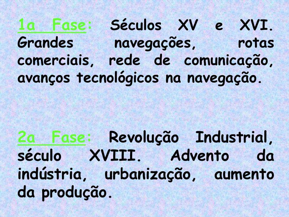 1a Fase: Séculos XV e XVI. Grandes navegações, rotas comerciais, rede de comunicação, avanços tecnológicos na navegação. 2a Fase: Revolução Industrial