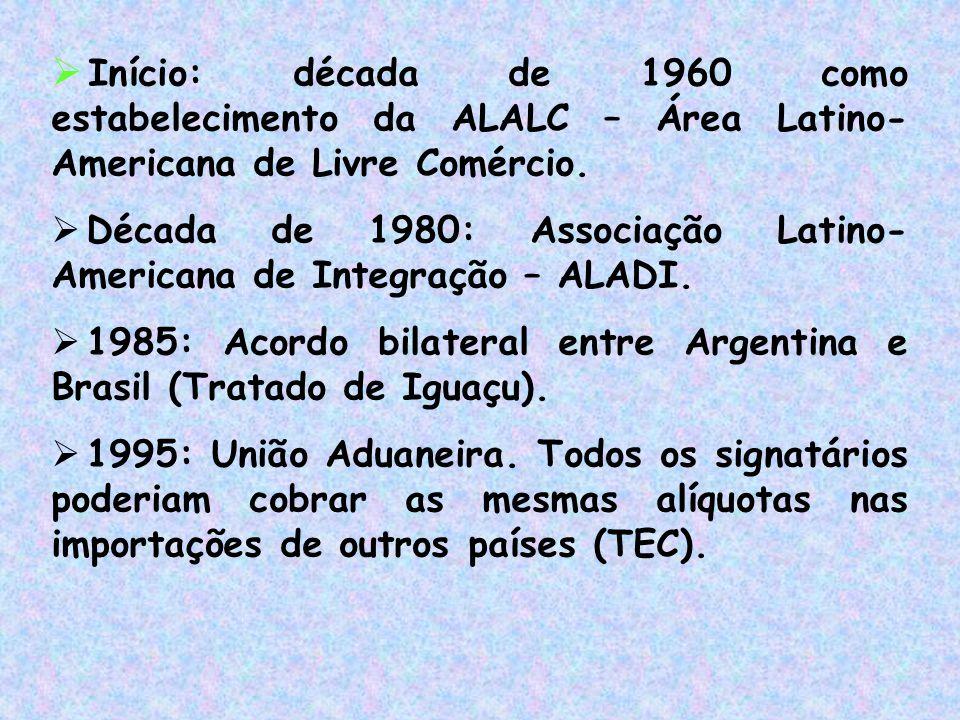  Início: década de 1960 como estabelecimento da ALALC – Área Latino- Americana de Livre Comércio.  Década de 1980: Associação Latino- Americana de I