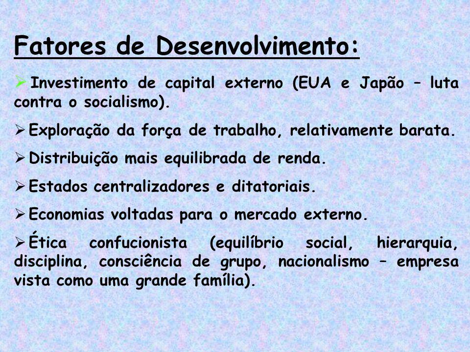 Fatores de Desenvolvimento:  Investimento de capital externo (EUA e Japão – luta contra o socialismo).  Exploração da força de trabalho, relativamen