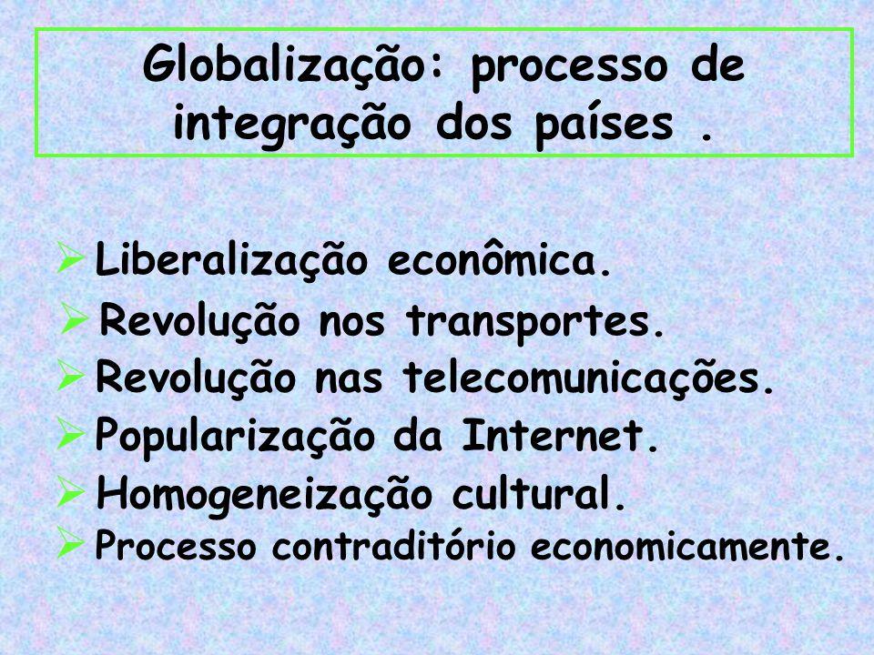 Globalização: processo de integração dos países.  Liberalização econômica.  Revolução nos transportes.  Revolução nas telecomunicações.  Populariz