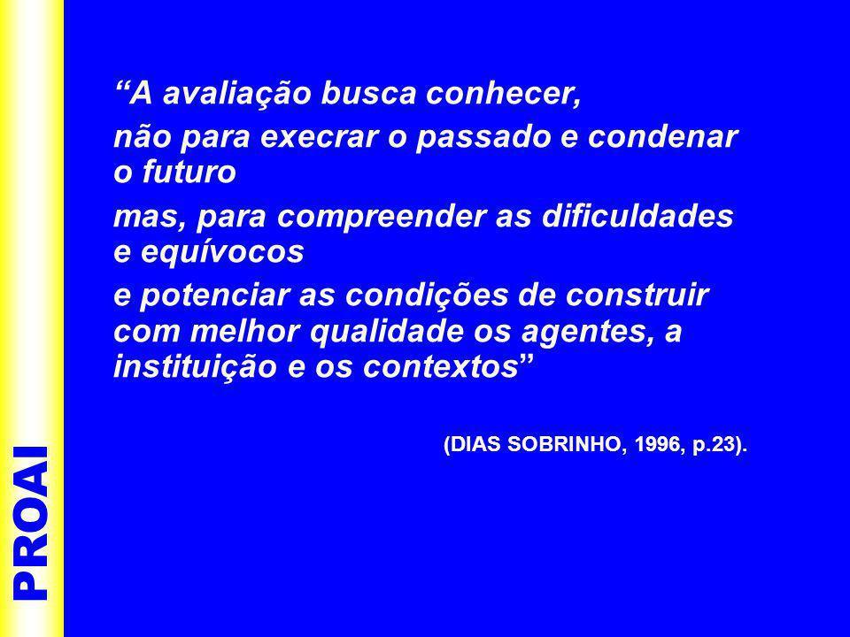 A avaliação busca conhecer, não para execrar o passado e condenar o futuro mas, para compreender as dificuldades e equívocos e potenciar as condições de construir com melhor qualidade os agentes, a instituição e os contextos (DIAS SOBRINHO, 1996, p.23).