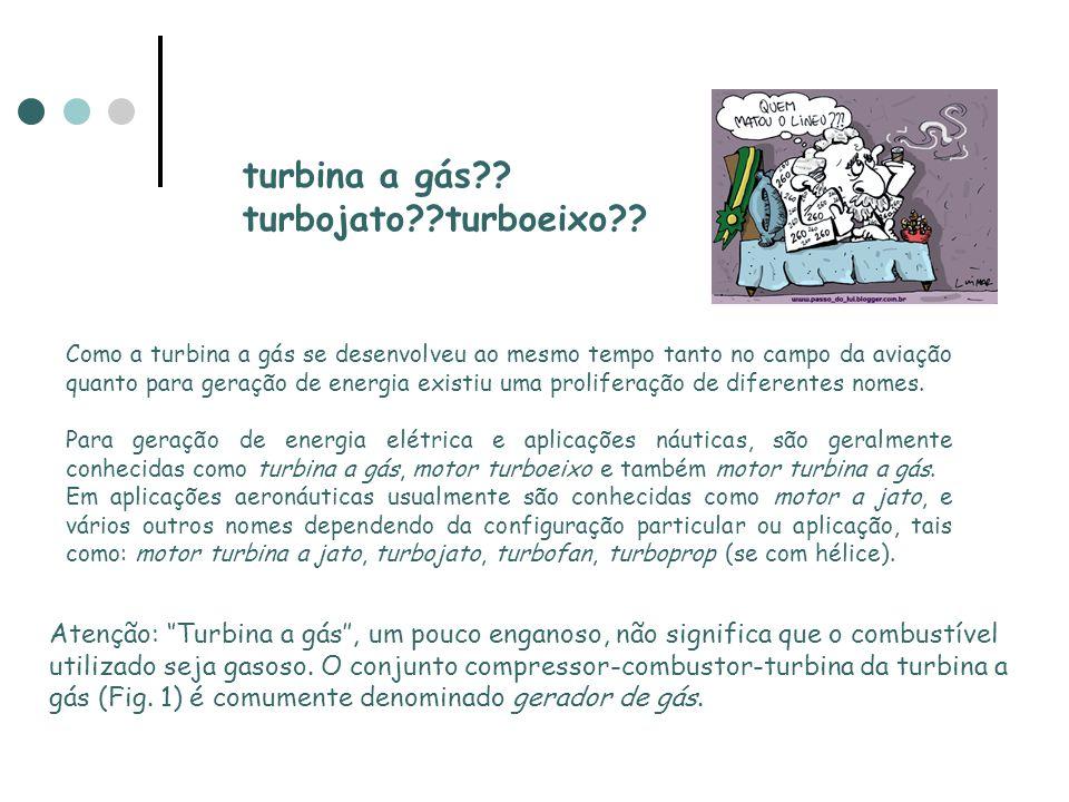 Turbinas automotivas??.