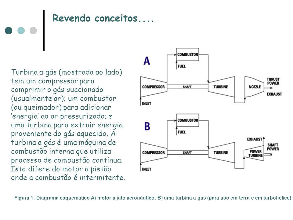 Figura 2a.