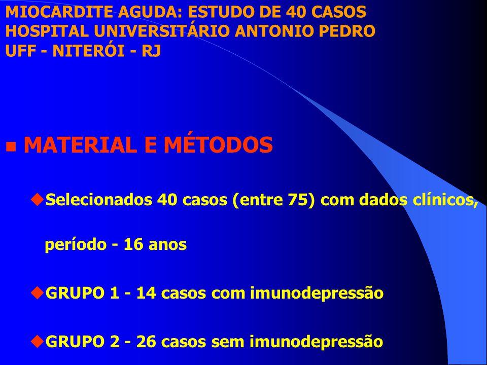 n MATERIAL E MÉTODOS uSelecionados 40 casos (entre 75) com dados clínicos, período - 16 anos uGRUPO 1 - 14 casos com imunodepressão uGRUPO 2 - 26 casos sem imunodepressão MIOCARDITE AGUDA: ESTUDO DE 40 CASOS HOSPITAL UNIVERSITÁRIO ANTONIO PEDRO UFF - NITERÓI - RJ