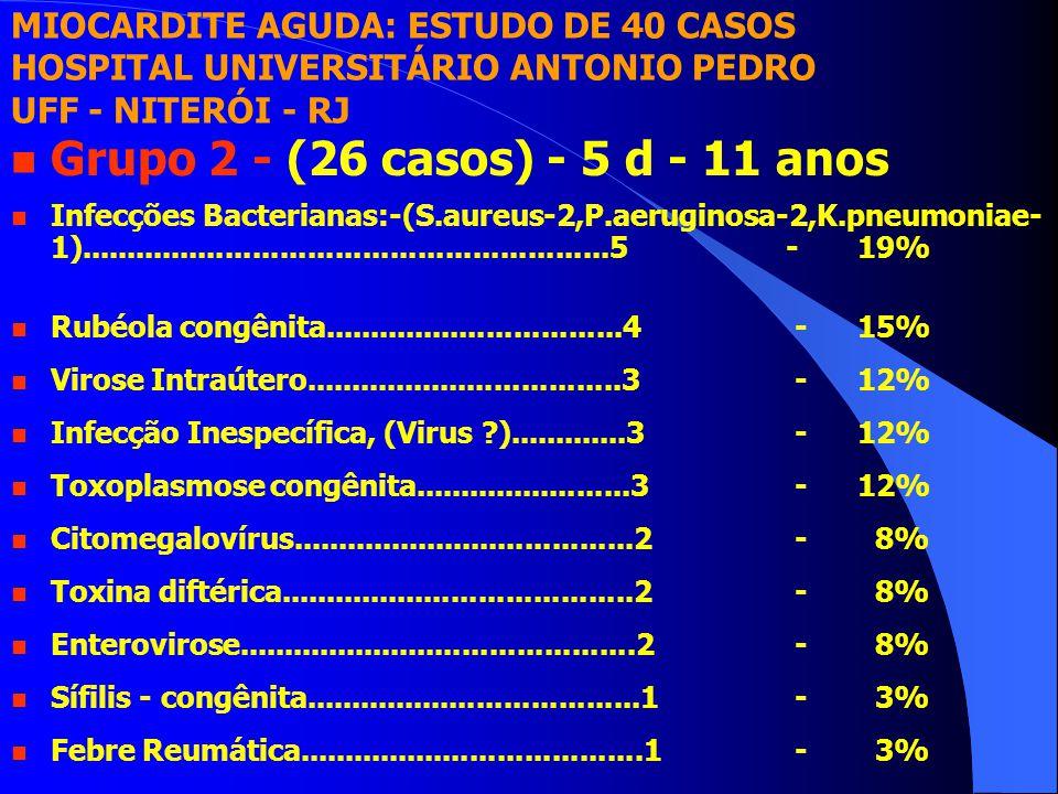MIOCARDITE AGUDA: ESTUDO DE 40 CASOS HOSPITAL UNIVERSITÁRIO ANTONIO PEDRO UFF - NITERÓI - RJ n Grupo 2 - (26 casos) - 5 d - 11 anos n Infecções Bacter