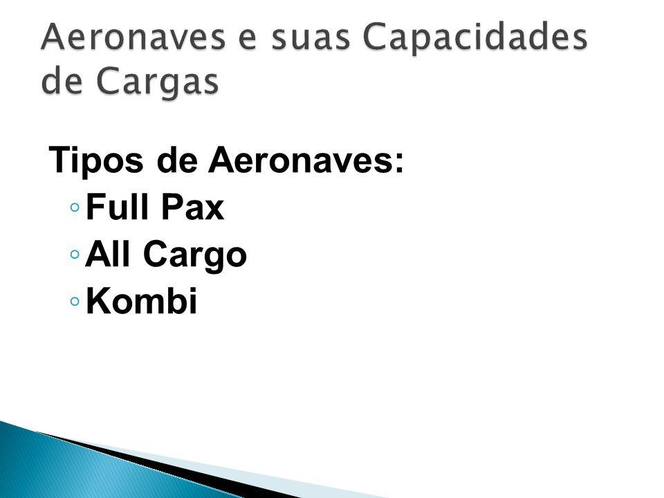 Tipos de Aeronaves: ◦ Full Pax ◦ All Cargo ◦ Kombi