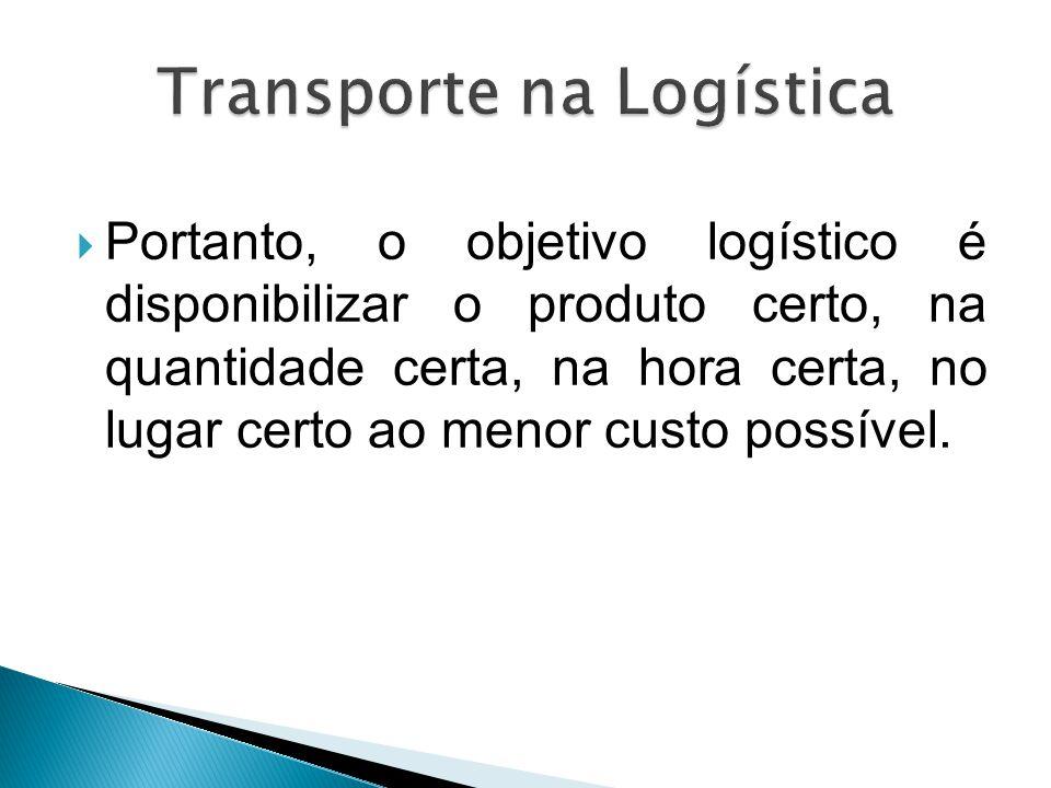  Portanto, o objetivo logístico é disponibilizar o produto certo, na quantidade certa, na hora certa, no lugar certo ao menor custo possível.