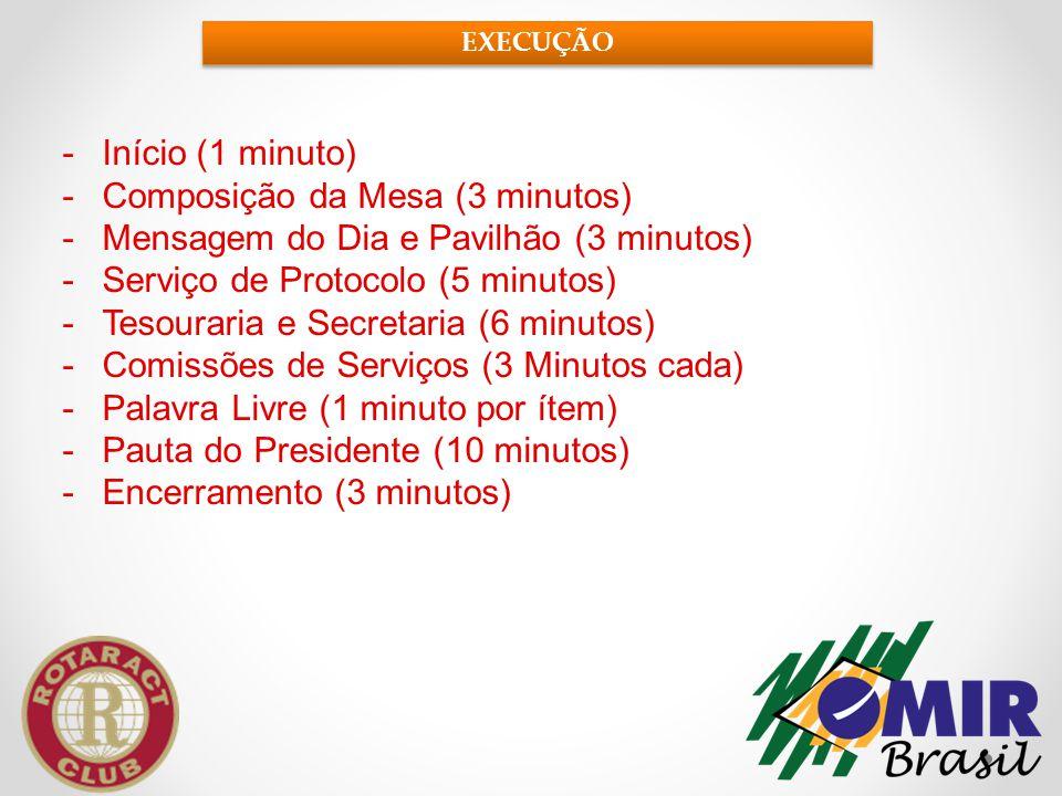 -Início (1 minuto) -Composição da Mesa (3 minutos) -Mensagem do Dia e Pavilhão (3 minutos) -Serviço de Protocolo (5 minutos) -Tesouraria e Secretaria