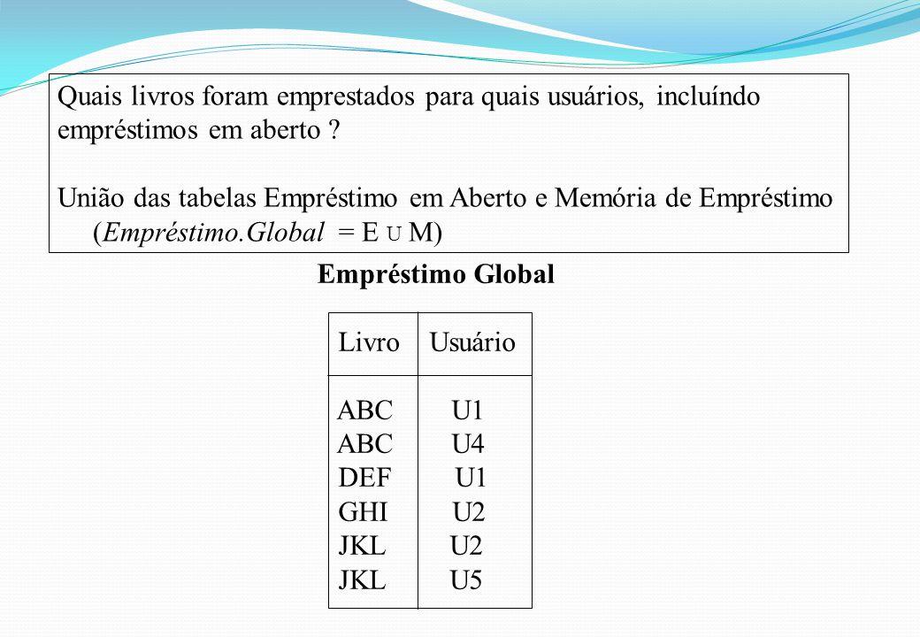 Empréstimo Global Livro Usuário ABC U1 ABC U4 DEF U1 GHI U2 JKL U2 JKL U5 Quais livros foram emprestados para quais usuários, incluíndo empréstimos em