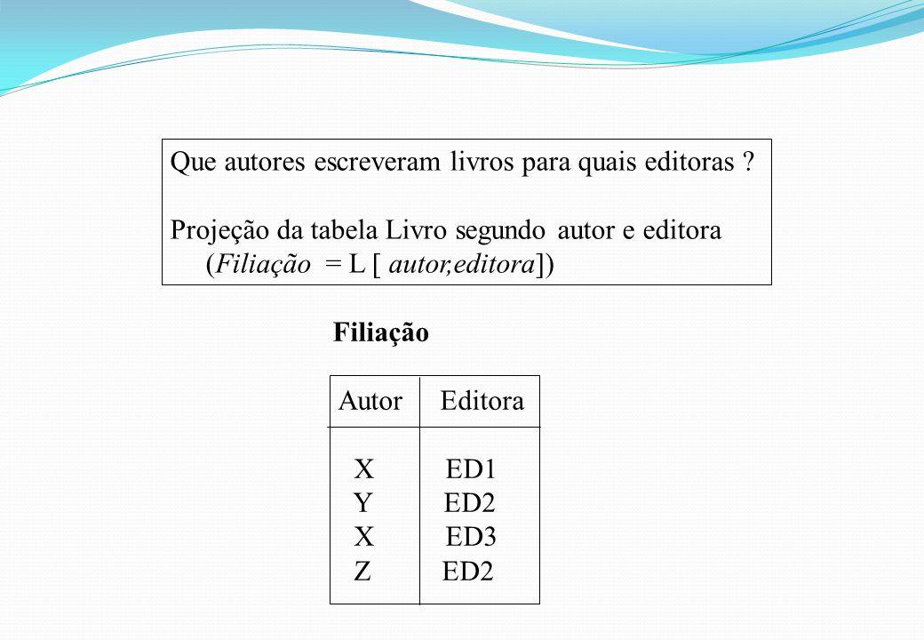 Que autores escreveram livros para quais editoras ? Projeção da tabela Livro segundo autor e editora (Filiação = L [ autor,editora]) Filiação Autor Ed