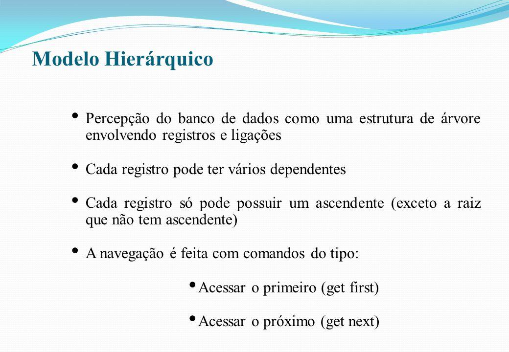 Modelo Hierárquico • Percepção do banco de dados como uma estrutura de árvore envolvendo registros e ligações • Cada registro pode ter vários dependen