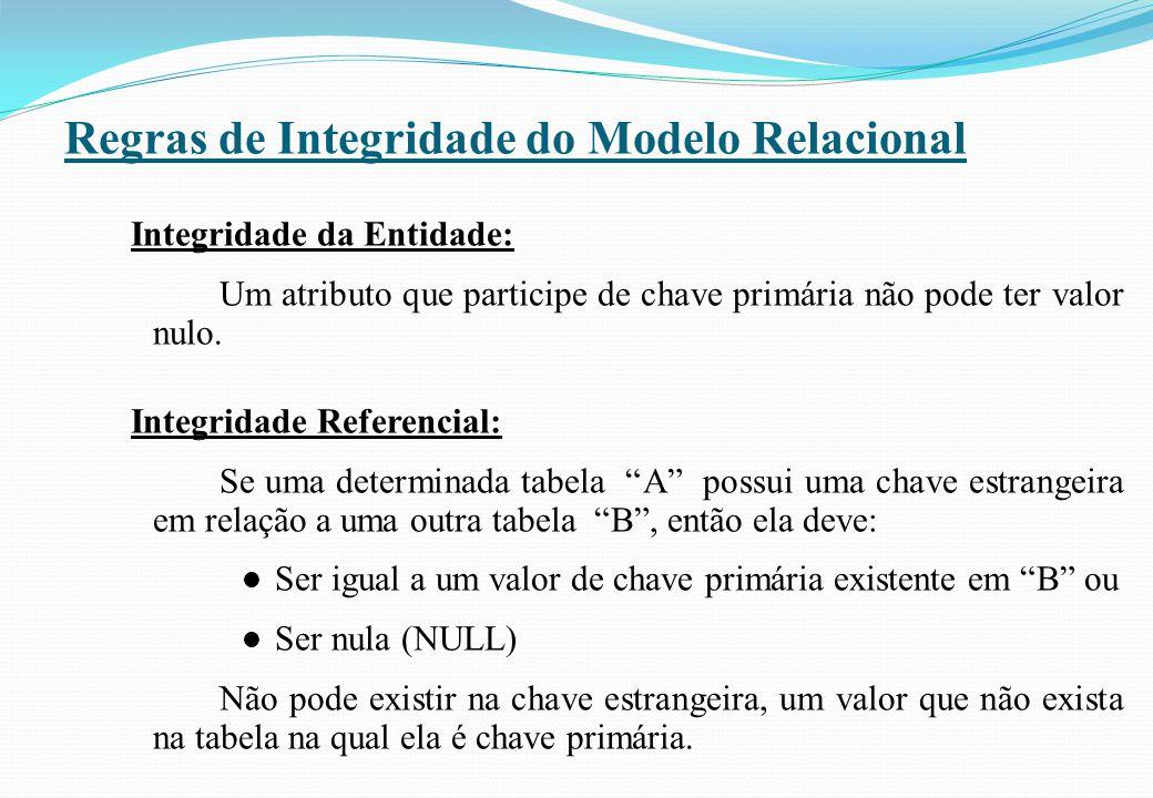 Regras de Integridade do Modelo Relacional Integridade da Entidade: Um atributo que participe de chave primária não pode ter valor nulo. Integridade R