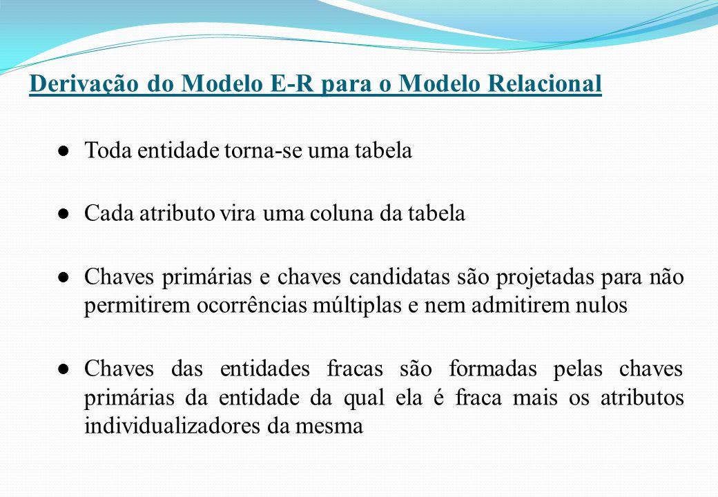 Derivação do Modelo E-R para o Modelo Relacional l Toda entidade torna-se uma tabela l Cada atributo vira uma coluna da tabela l Chaves primárias e ch