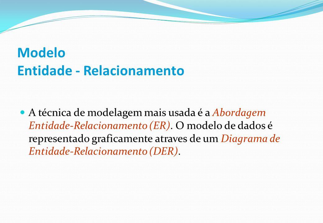 Modelo Entidade - Relacionamento  A técnica de modelagem mais usada é a Abordagem Entidade-Relacionamento (ER). O modelo de dados é representado graf