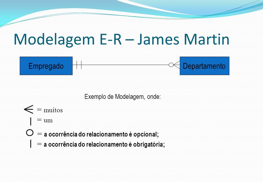 Modelagem E-R – James Martin Exemplo de Modelagem, onde: = muitos = um = a ocorrência do relacionamento é opcional ; = a ocorrência do relacionamento