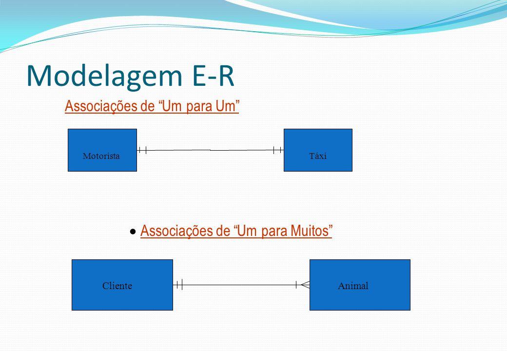 """Modelagem E-R TáxiMotorista Associações de """"Um para Um"""" ClienteAnimal  Associações de """"Um para Muitos"""""""