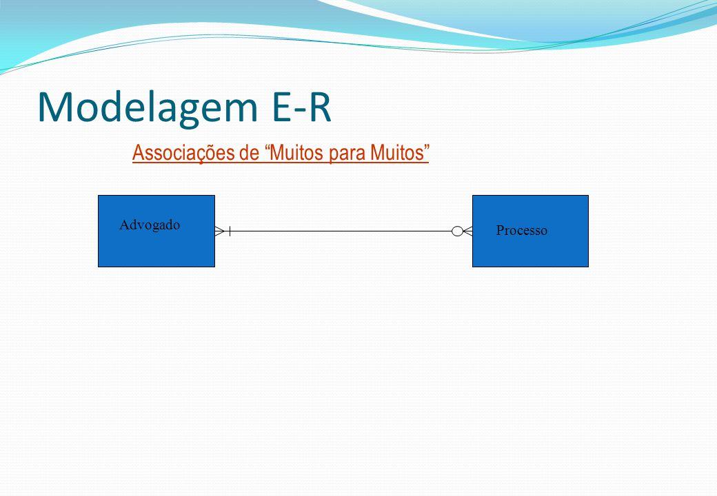 """Modelagem E-R Advogado Processo Associações de """"Muitos para Muitos"""""""