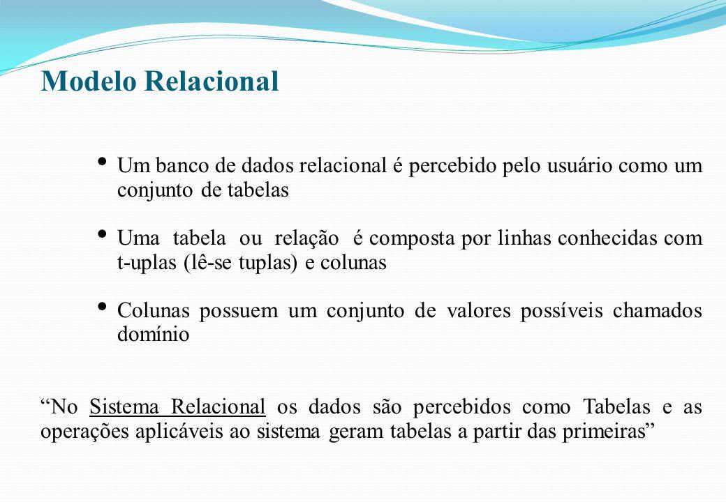 Modelo Relacional • Um banco de dados relacional é percebido pelo usuário como um conjunto de tabelas • Uma tabela ou relação é composta por linhas co