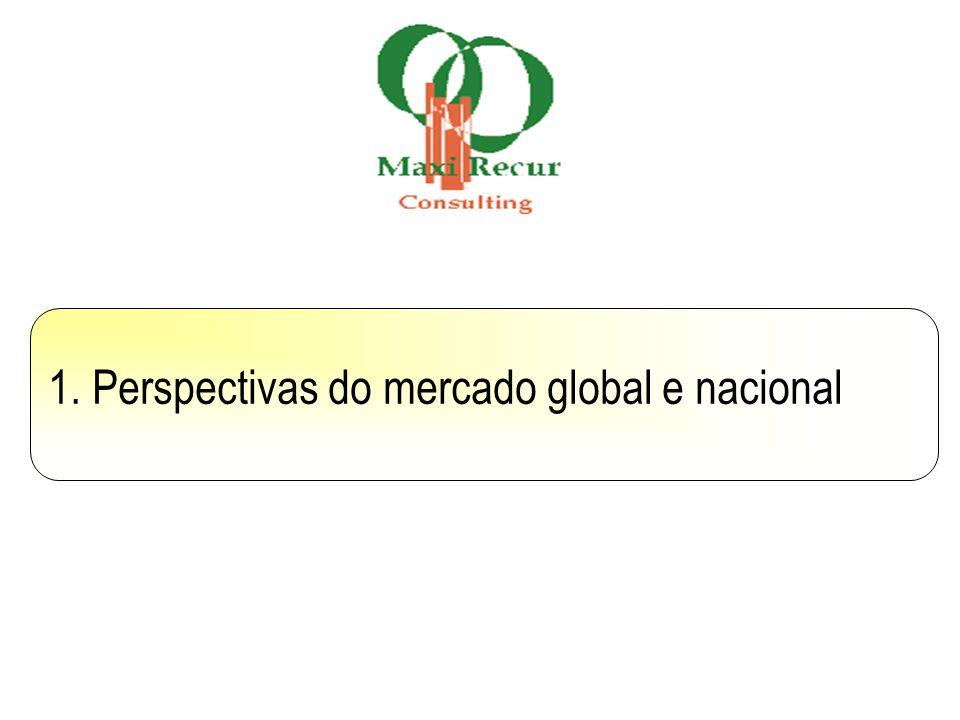1. Perspectivas do mercado global e nacional