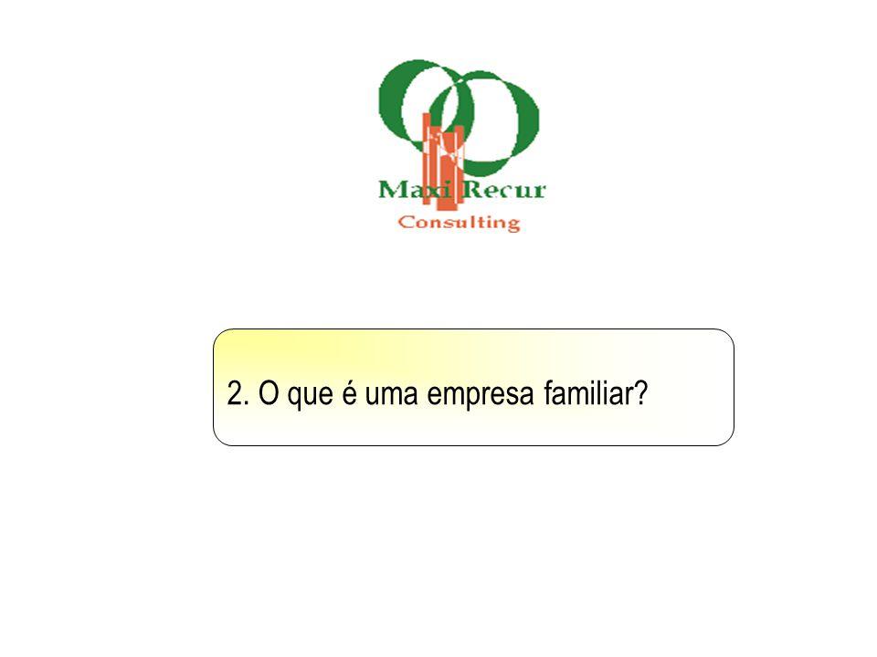 2. O que é uma empresa familiar?