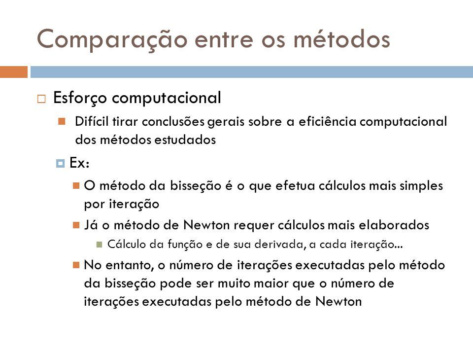 Comparação entre os métodos  Esforço computacional  Difícil tirar conclusões gerais sobre a eficiência computacional dos métodos estudados  Ex:  O
