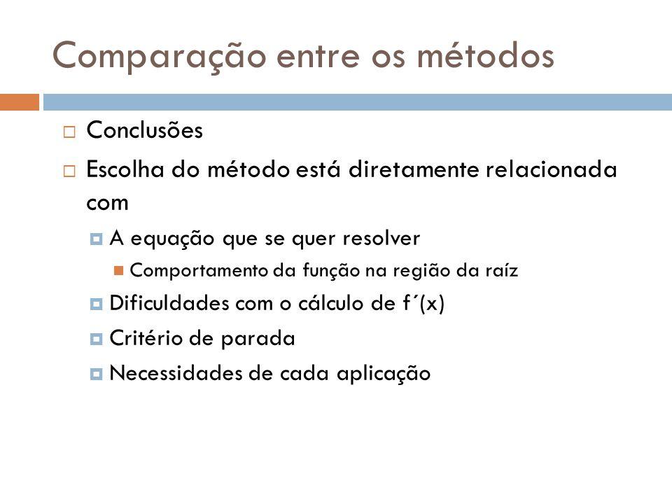  Conclusões  Escolha do método está diretamente relacionada com  A equação que se quer resolver  Comportamento da função na região da raíz  Dificuldades com o cálculo de f´(x)  Critério de parada  Necessidades de cada aplicação
