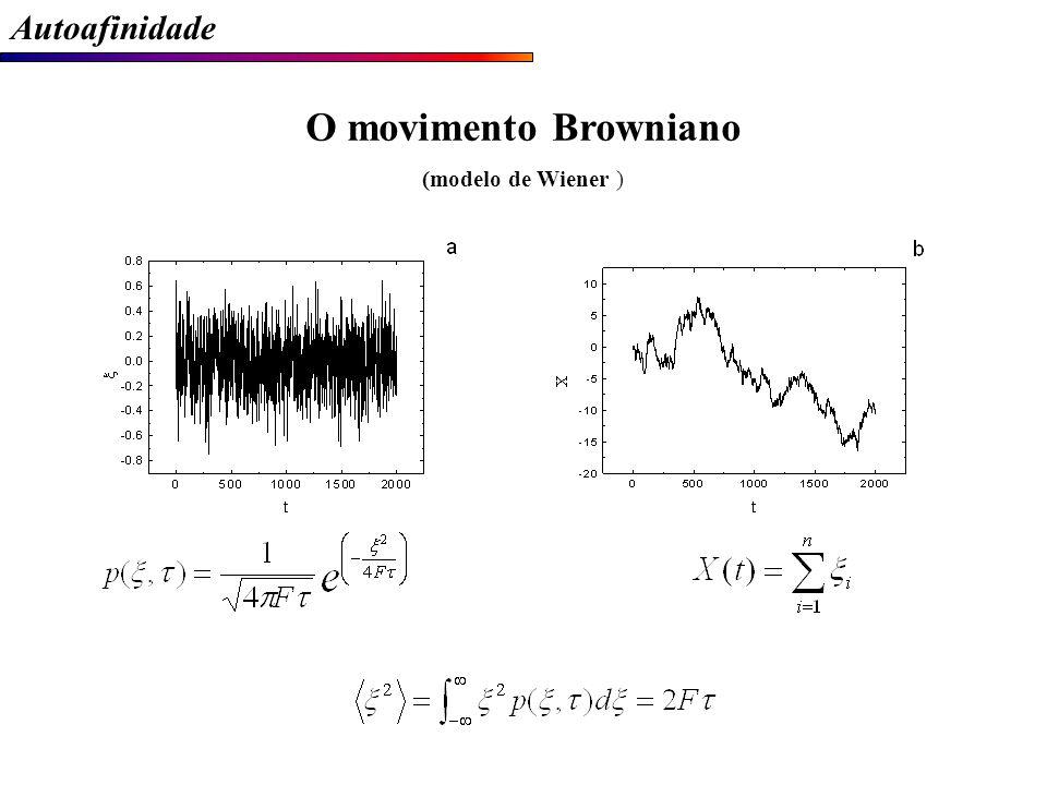 SOS SOS com difusão DLA Modelos de Crescimento Perfis fractais SIMULAÇÃO