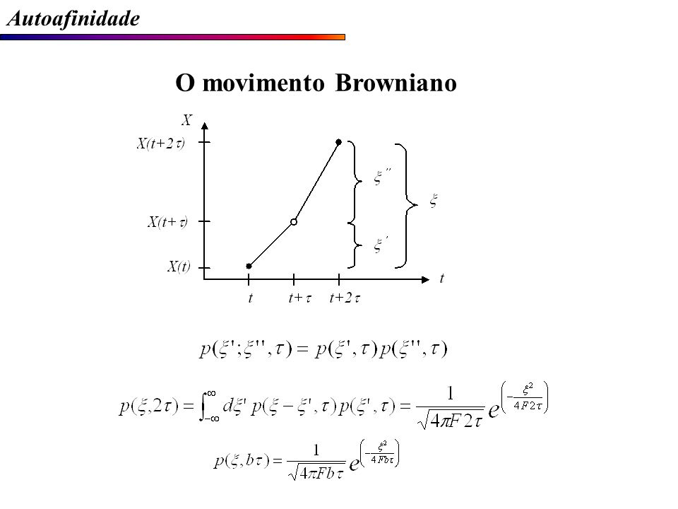 Autoafinidade O movimento Browniano
