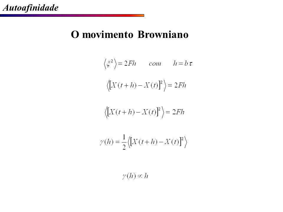 Perfis fractais CARACTERIZAÇÃO Alguns métodos de cálculo dos índices fractais (para perfis) • Variação • Semivariograma • RMS • DFA •R/S • Tortuosidade • FFT Métodos variacionais