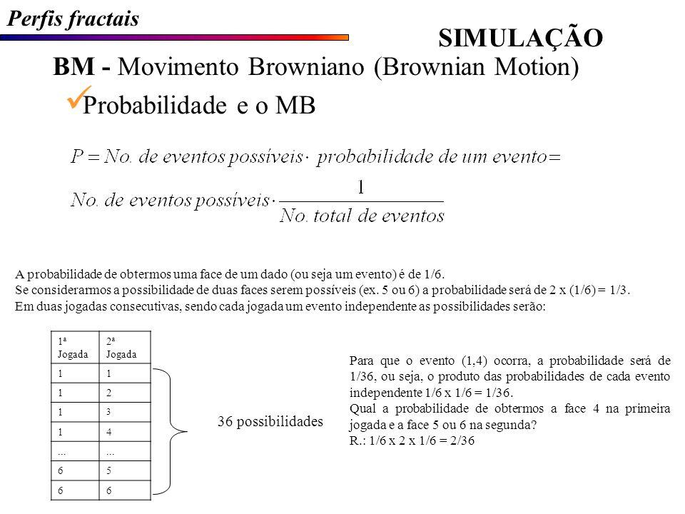 Perfis fractais SIMULAÇÃO BM - Movimento Browniano (Brownian Motion)  Probabilidade e o MB f(m) m 1º caminho2º caminho3º caminho o número de caminhos possíveis após N passos sendo N1 para esquerda e N2 para direita será a probabilidade de uma seqüência de N passos, com N1 à esquerda e N2 à direita será a probabilidade associada a um grupo de passos N1, N2 será dada por