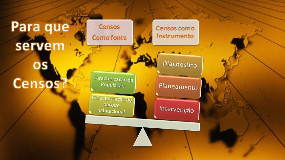 Intervenção Planeamento Diagnóstico Caracterização do parque habitacional Caracterização da População