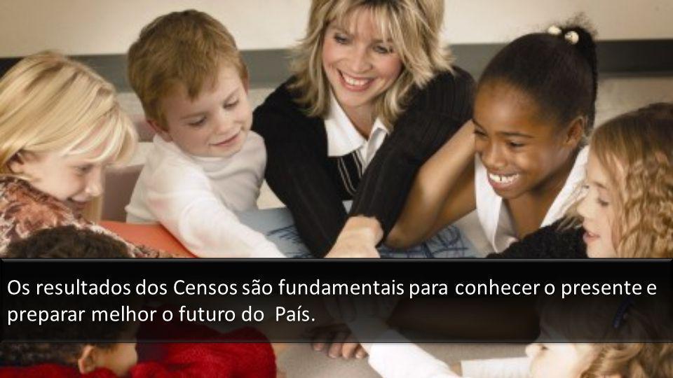 Os resultados dos Censos são fundamentais para conhecer o presente e preparar melhor o futuro do País.