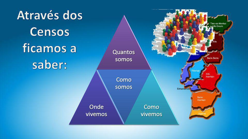 •Informações organizadas por Região, concelhos, freguesias e bairros.