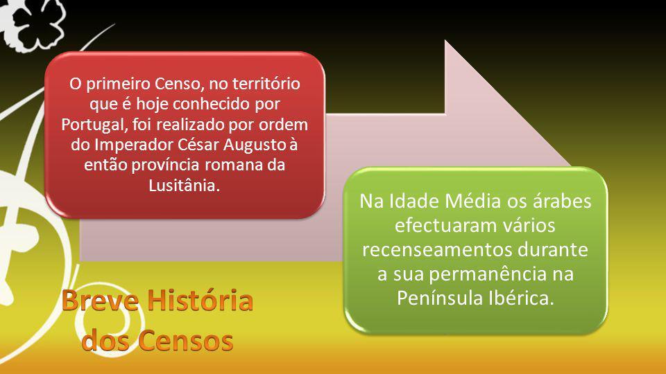 O primeiro Censo, no território que é hoje conhecido por Portugal, foi realizado por ordem do Imperador César Augusto à então província romana da Lusitânia.
