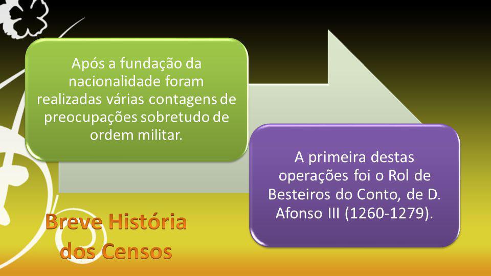 Após a fundação da nacionalidade foram realizadas várias contagens de preocupações sobretudo de ordem militar.