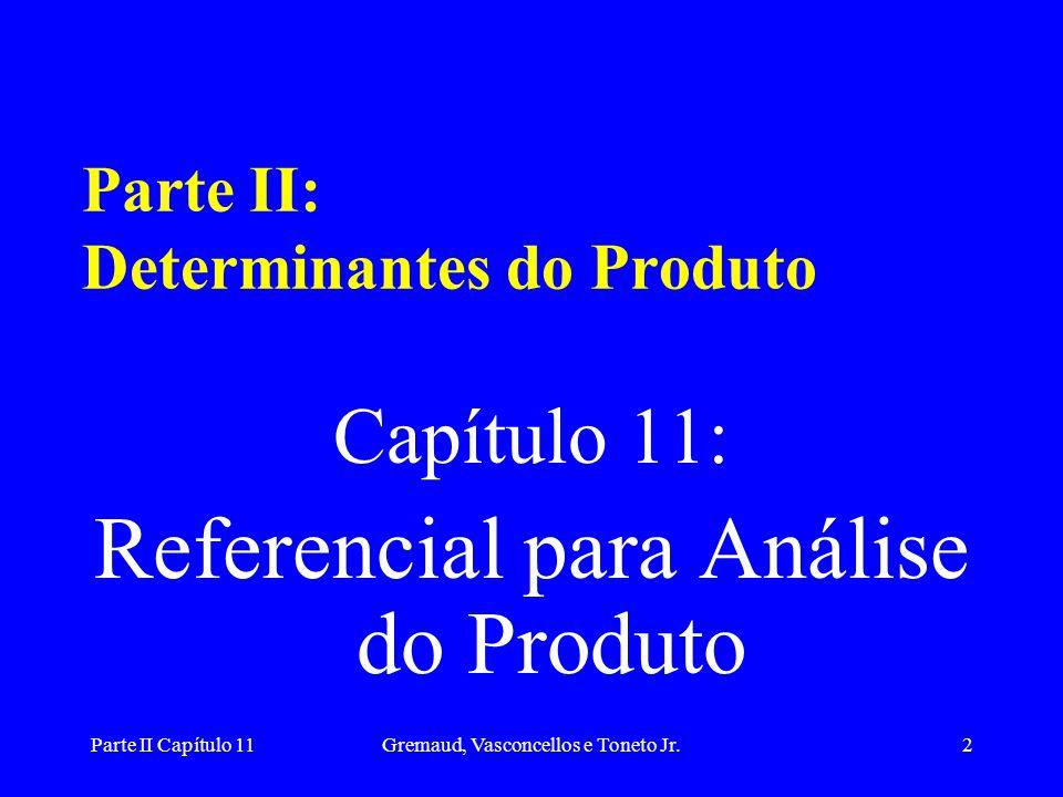 Parte II Capítulo 11Gremaud, Vasconcellos e Toneto Jr.2 Parte II: Determinantes do Produto Capítulo 11: Referencial para Análise do Produto
