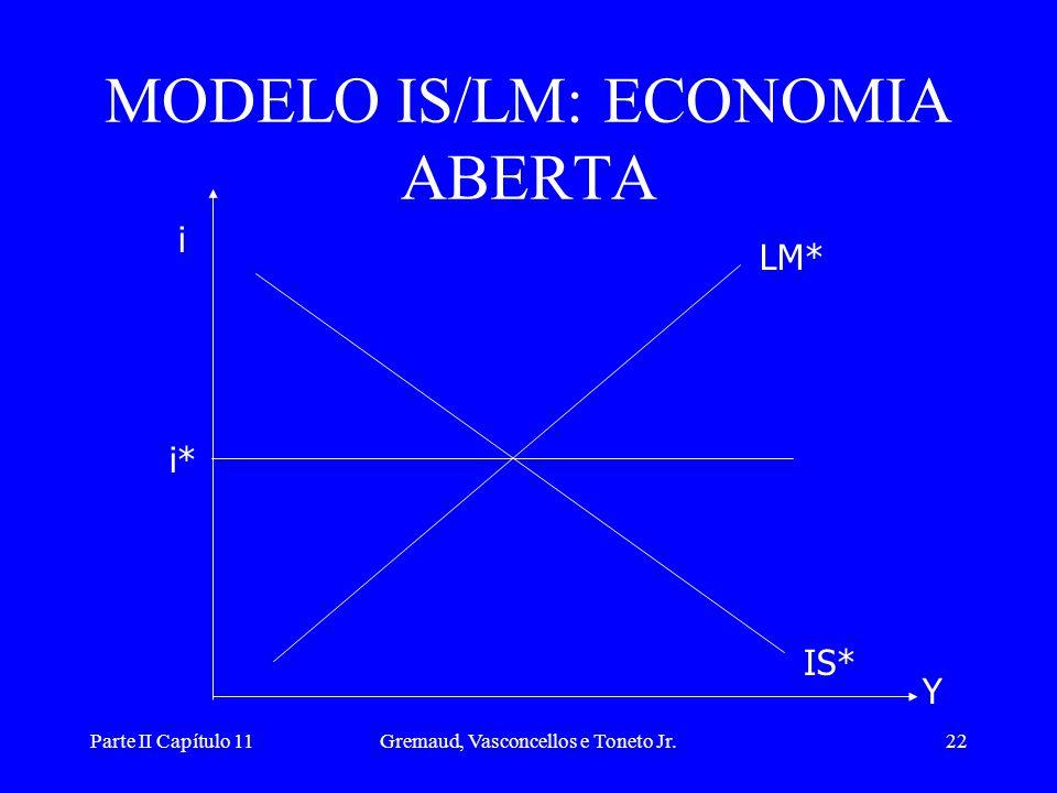 Parte II Capítulo 11Gremaud, Vasconcellos e Toneto Jr.21 O modelo fica: •IS*: Y = C(Y D ) + I(i) + G + (X - M)(  ;Y;Y*) •LM*: M/P = L(Y;i*) i = i* MO