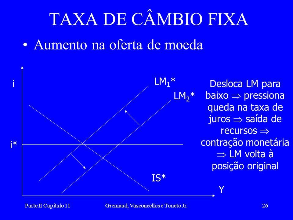 Parte II Capítulo 11Gremaud, Vasconcellos e Toneto Jr.25 •Aumento do gasto autônomo TAXA DE CÂMBIO FIXA i i* LM 1 * IS 2 * IS 1 * LM 2 * Desloca IS pa