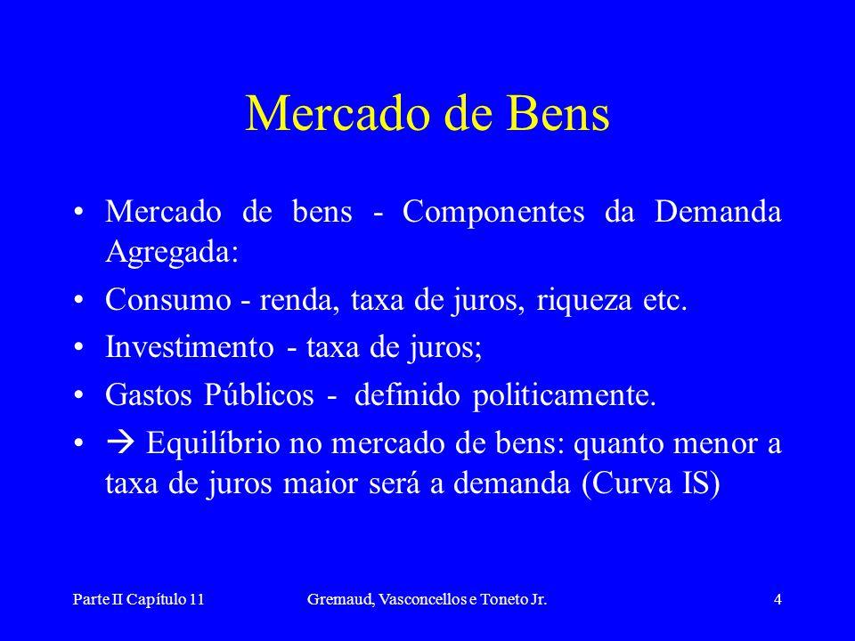 Parte II Capítulo 11Gremaud, Vasconcellos e Toneto Jr.4 Mercado de Bens • Mercado de bens - Componentes da Demanda Agregada: • Consumo - renda, taxa de juros, riqueza etc.