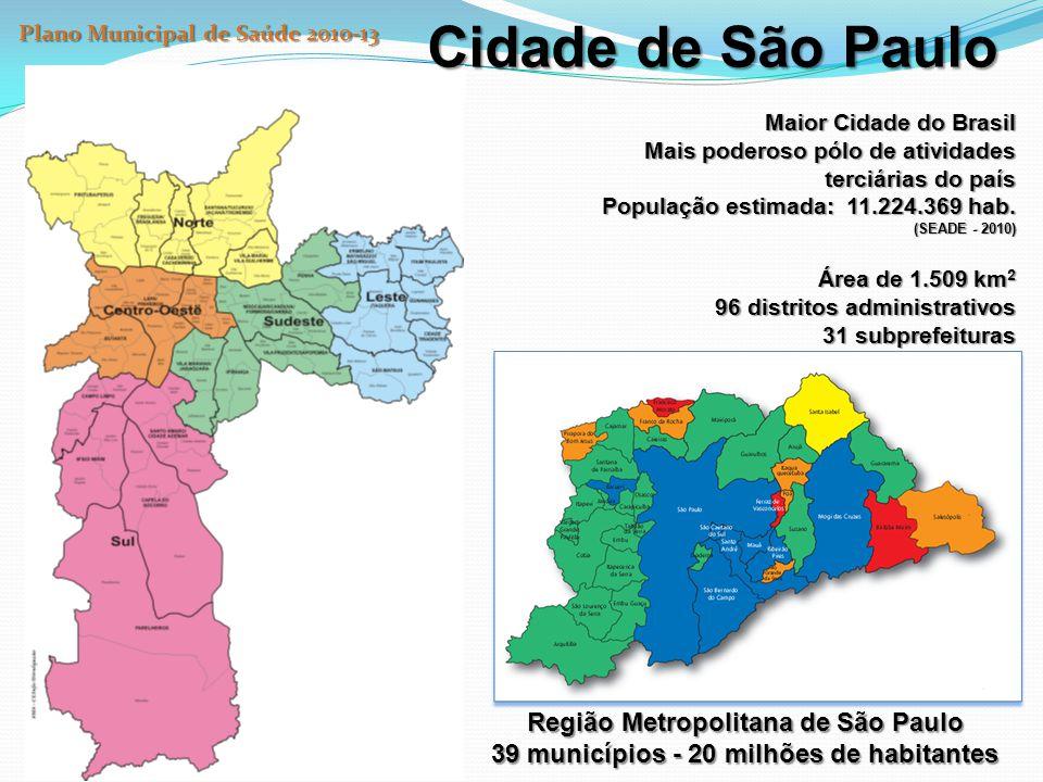 Cidade de São Paulo Maior Cidade do Brasil Mais poderoso pólo de atividades terciárias do país População estimada: 11.224.369 hab. (SEADE - 2010) Área