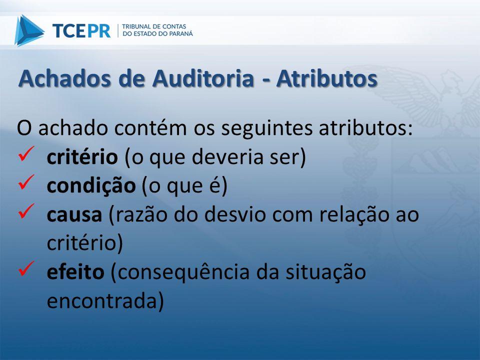 O achado contém os seguintes atributos:  critério (o que deveria ser)  condição (o que é)  causa (razão do desvio com relação ao critério)  efeito
