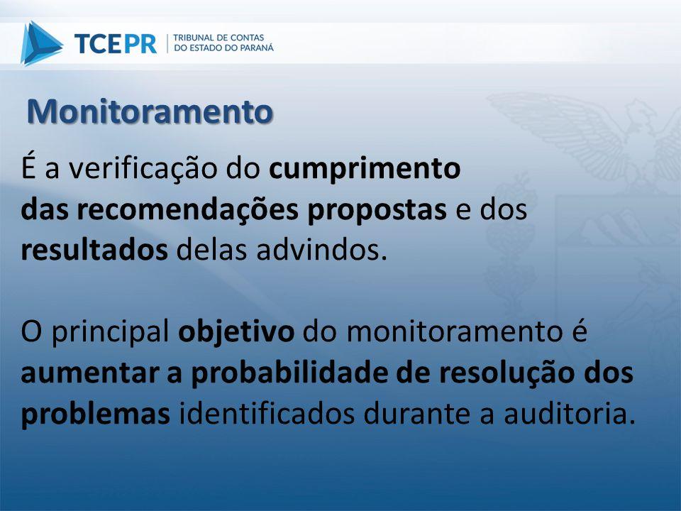 É a verificação do cumprimento das recomendações propostas e dos resultados delas advindos. O principal objetivo do monitoramento é aumentar a probabi