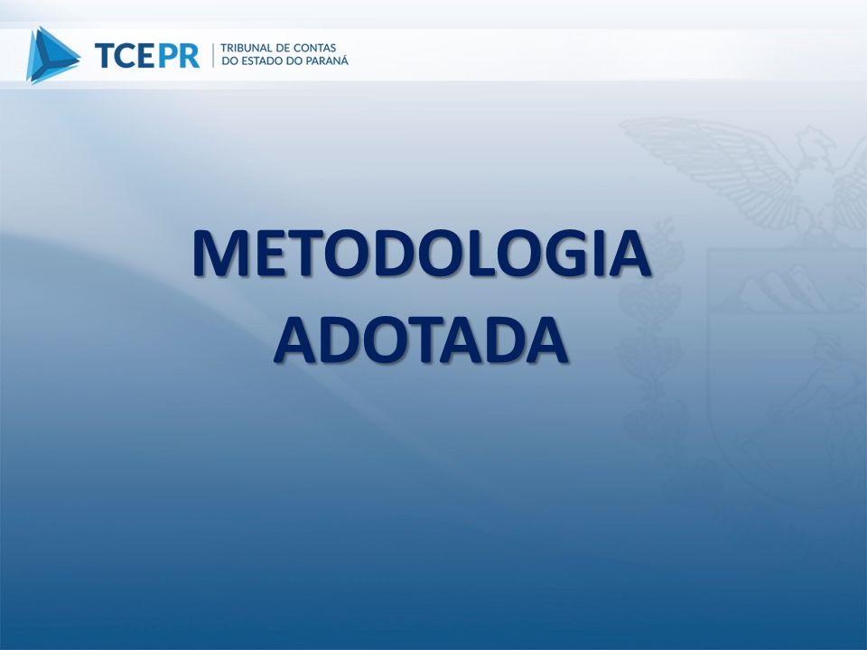 METODOLOGIA ADOTADA