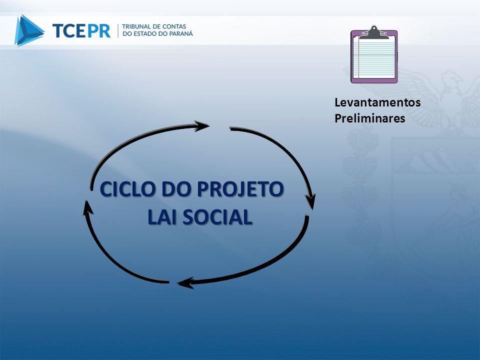 CICLO DO PROJETO LAI SOCIAL Levantamentos Preliminares
