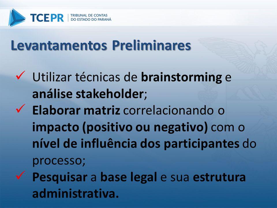  Utilizar técnicas de brainstorming e análise stakeholder;  Elaborar matriz correlacionando o impacto (positivo ou negativo) com o nível de influênc